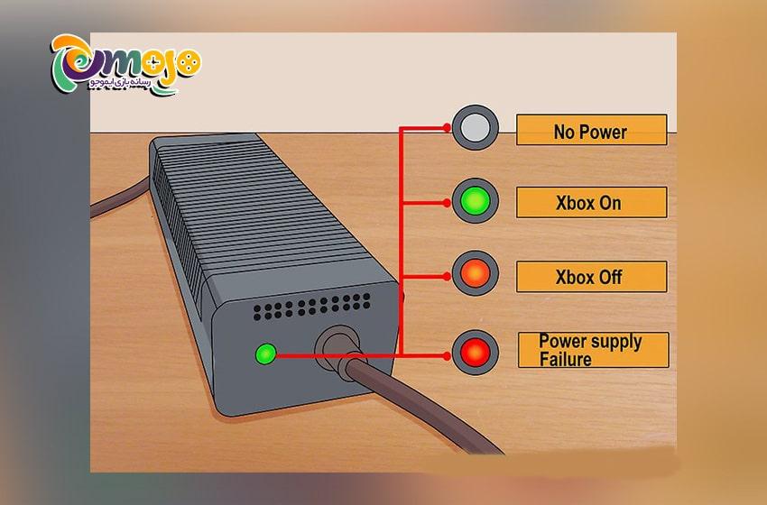 رفع مشکل روشن نشدن ایکس باکس ۳۶۰: بررسی چراغ روی Xbox 360