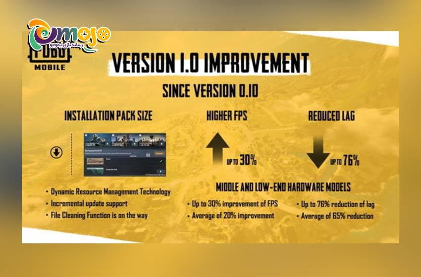 PUBG Mobile Update: Version 1.0, New Content